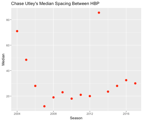 utley3.png